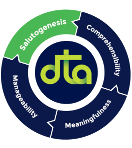 Salutogenesis, DTA's Salutogenic Approach to dementia care