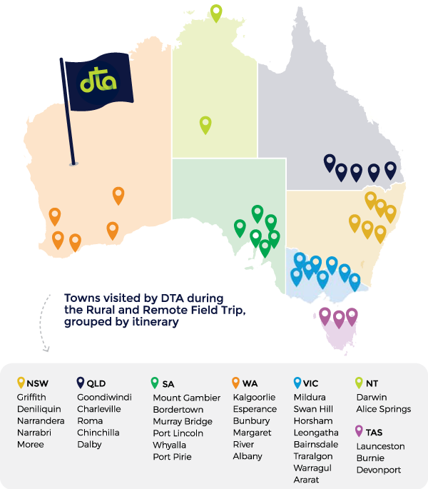 Map of Australia with towns DTA visited with a pinpoint